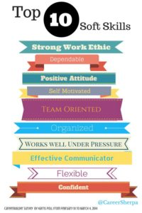 Ten top soft skills