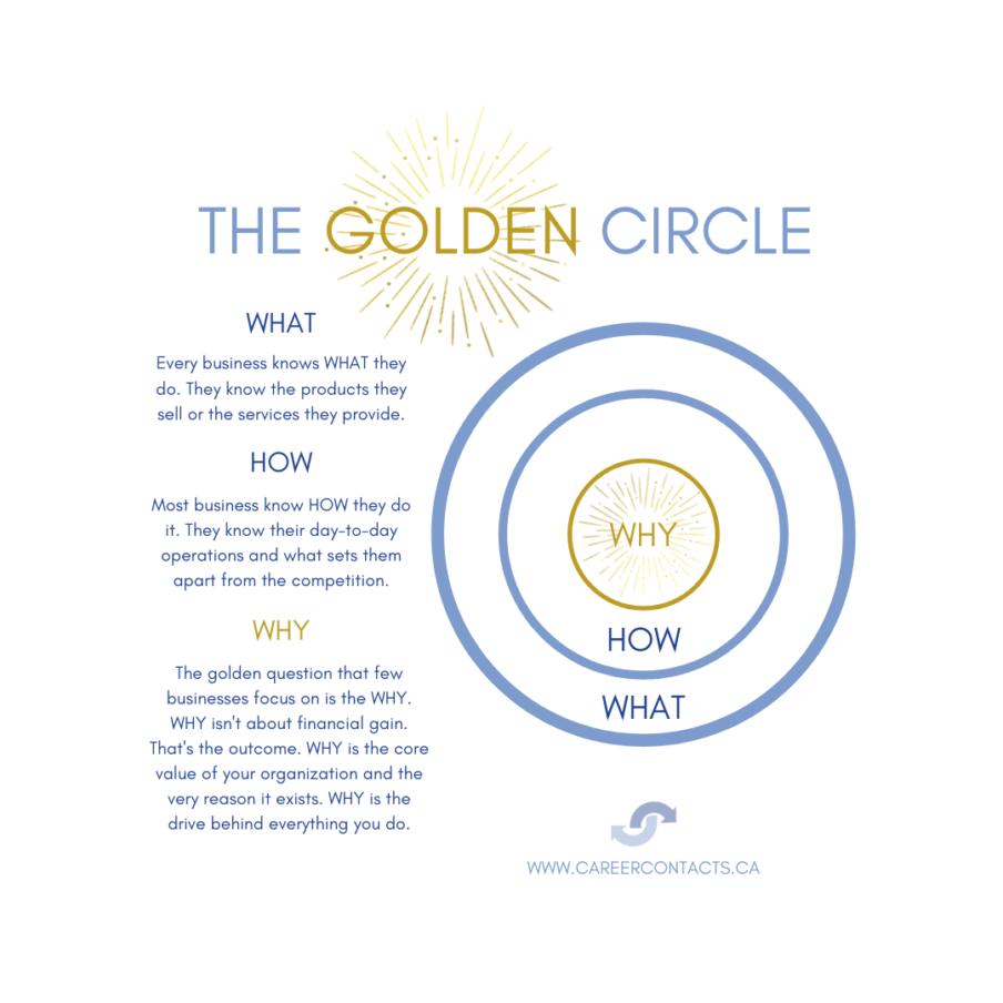 The Golden Circle 1